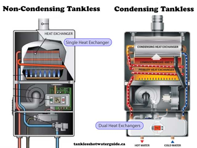Tankless Comparison