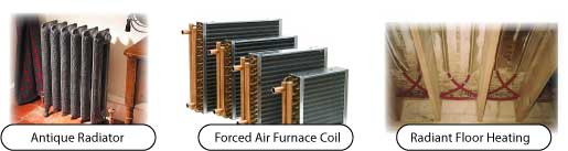 Heating boiler heating boiler types for Types of home heating