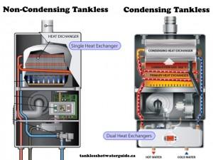 Tankless Installer