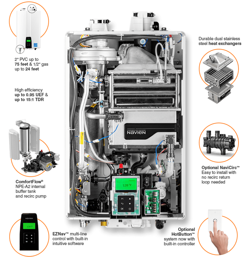 The Navien NPE-180A2 tankless water heater internals.