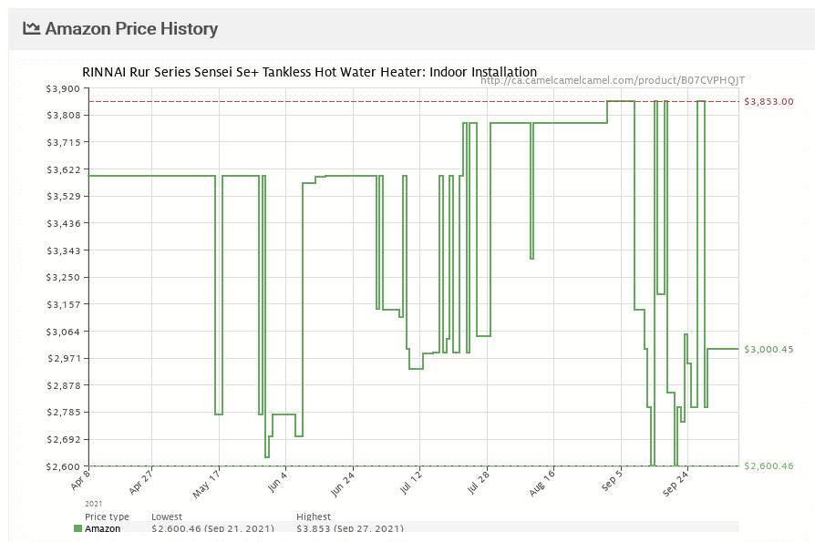 Amazon tankless pricing